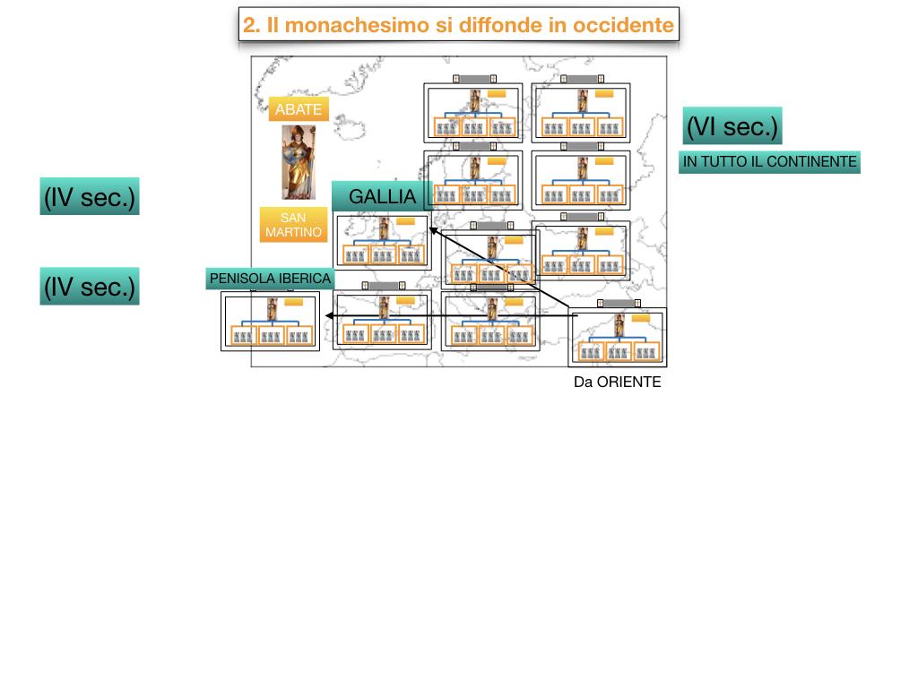 8.IL MONACHESIMO_SIMULAZIONE.039