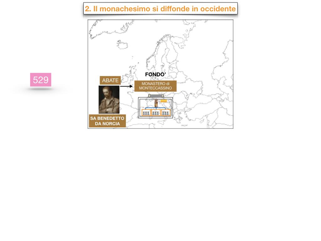 8.IL MONACHESIMO_SIMULAZIONE.042