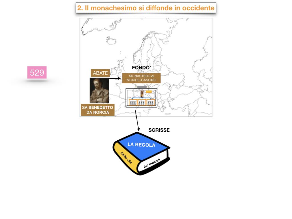 8.IL MONACHESIMO_SIMULAZIONE.044