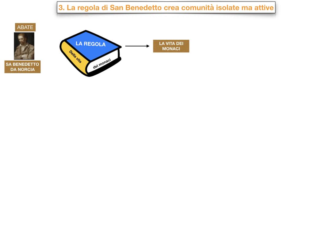 8.IL MONACHESIMO_SIMULAZIONE.049
