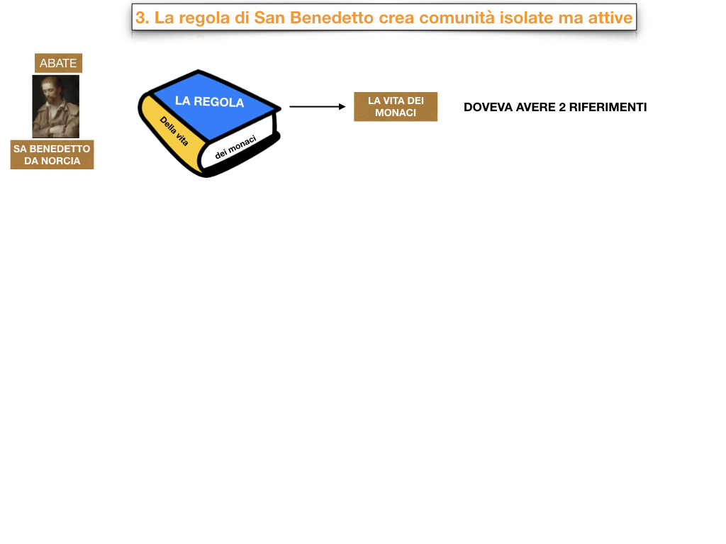 8.IL MONACHESIMO_SIMULAZIONE.050