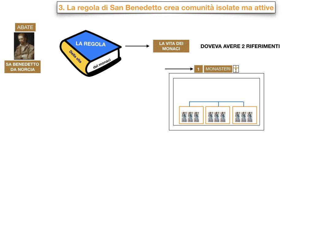 8.IL MONACHESIMO_SIMULAZIONE.051