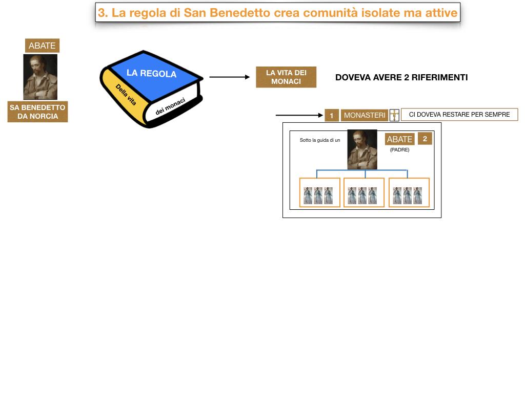 8.IL MONACHESIMO_SIMULAZIONE.053