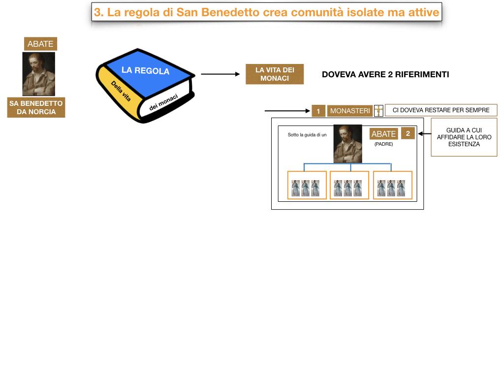 8.IL MONACHESIMO_SIMULAZIONE.054