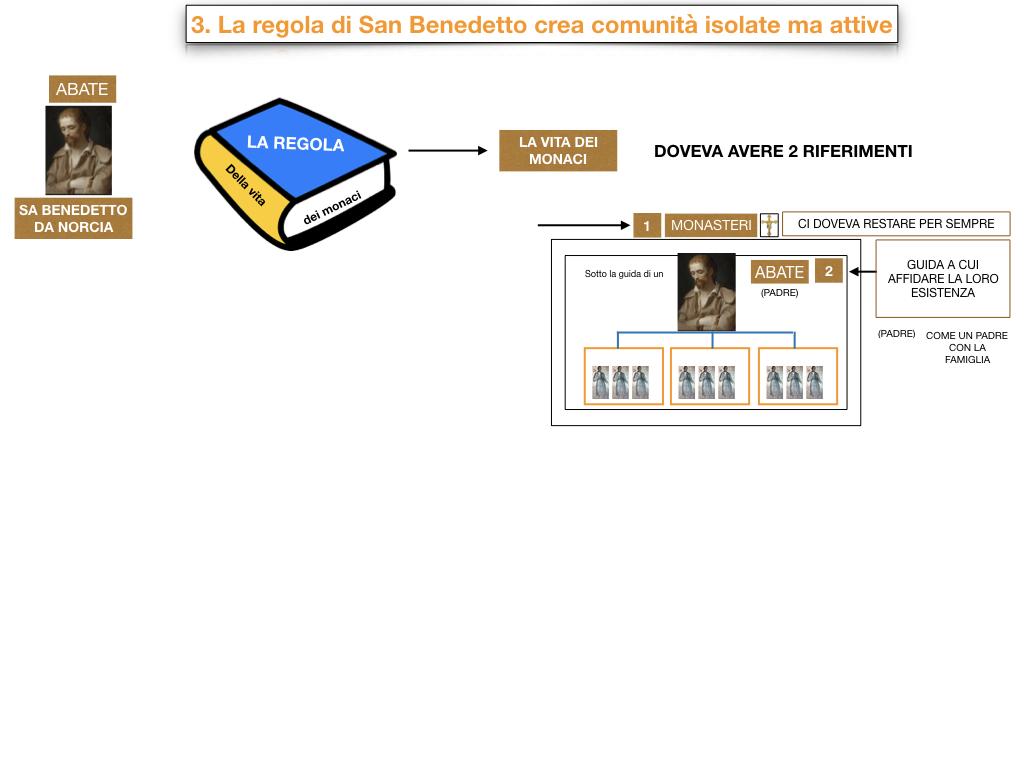 8.IL MONACHESIMO_SIMULAZIONE.055