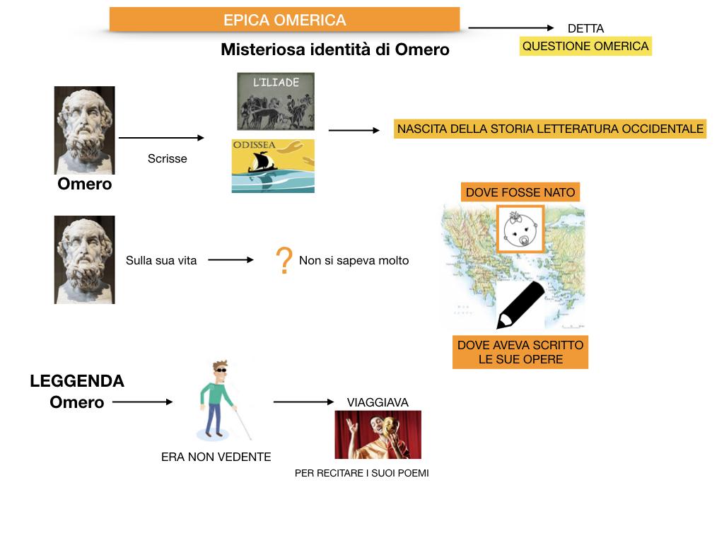 EPICA_1MEDIA_OMERO_VIRGILIO_EPICA CLASSICA_TEMI_STILE_SIMULAZIONE.015