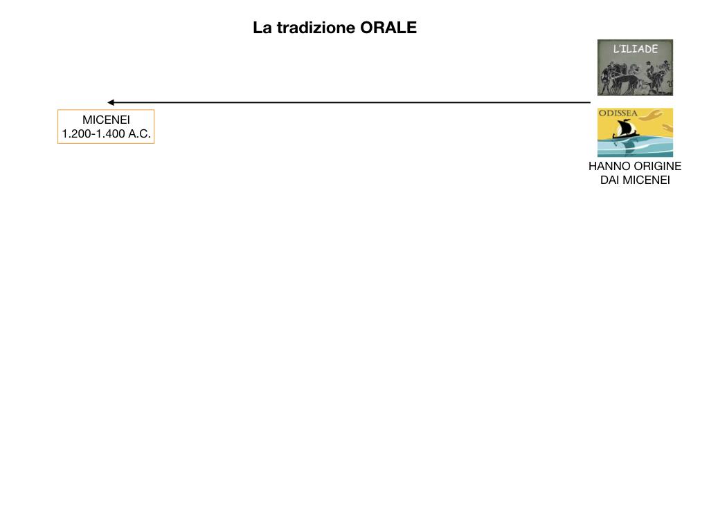 EPICA_1MEDIA_OMERO_VIRGILIO_EPICA CLASSICA_TEMI_STILE_SIMULAZIONE.022