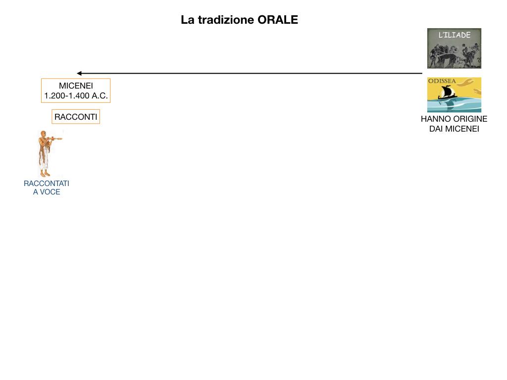 EPICA_1MEDIA_OMERO_VIRGILIO_EPICA CLASSICA_TEMI_STILE_SIMULAZIONE.023