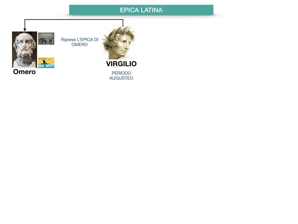 EPICA_1MEDIA_OMERO_VIRGILIO_EPICA CLASSICA_TEMI_STILE_SIMULAZIONE.035