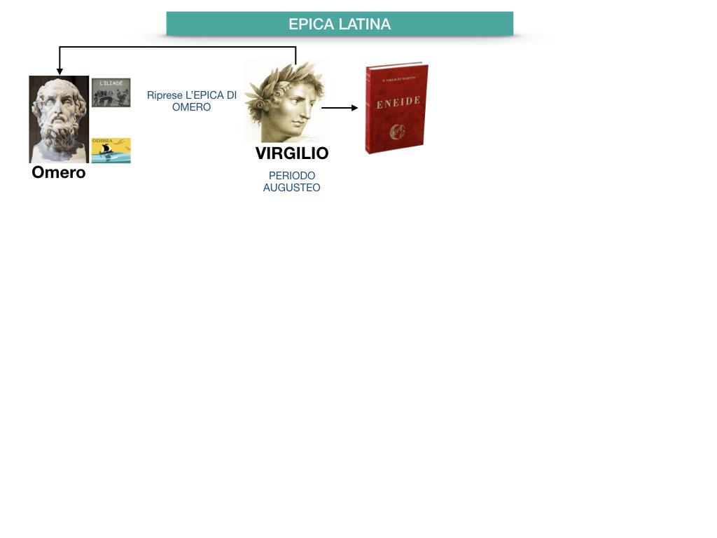 EPICA_1MEDIA_OMERO_VIRGILIO_EPICA CLASSICA_TEMI_STILE_SIMULAZIONE.036