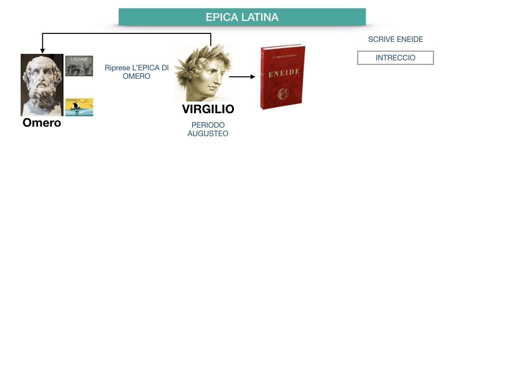 EPICA_1MEDIA_OMERO_VIRGILIO_EPICA CLASSICA_TEMI_STILE_SIMULAZIONE.037