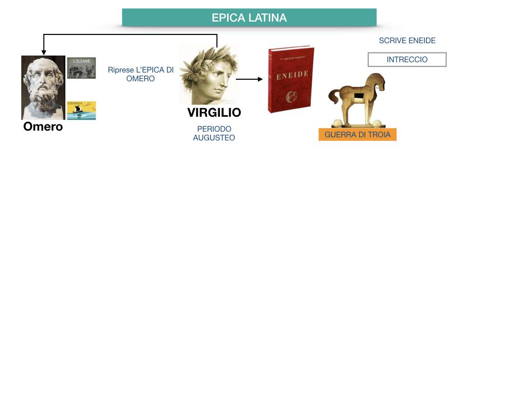 EPICA_1MEDIA_OMERO_VIRGILIO_EPICA CLASSICA_TEMI_STILE_SIMULAZIONE.038