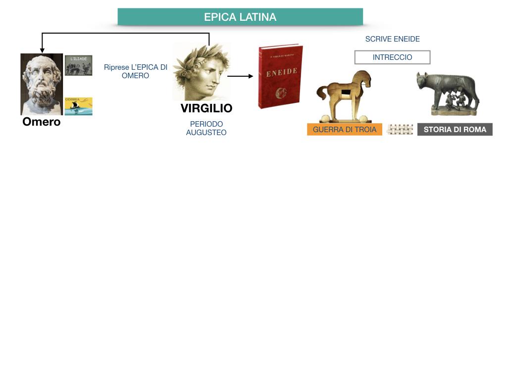 EPICA_1MEDIA_OMERO_VIRGILIO_EPICA CLASSICA_TEMI_STILE_SIMULAZIONE.039