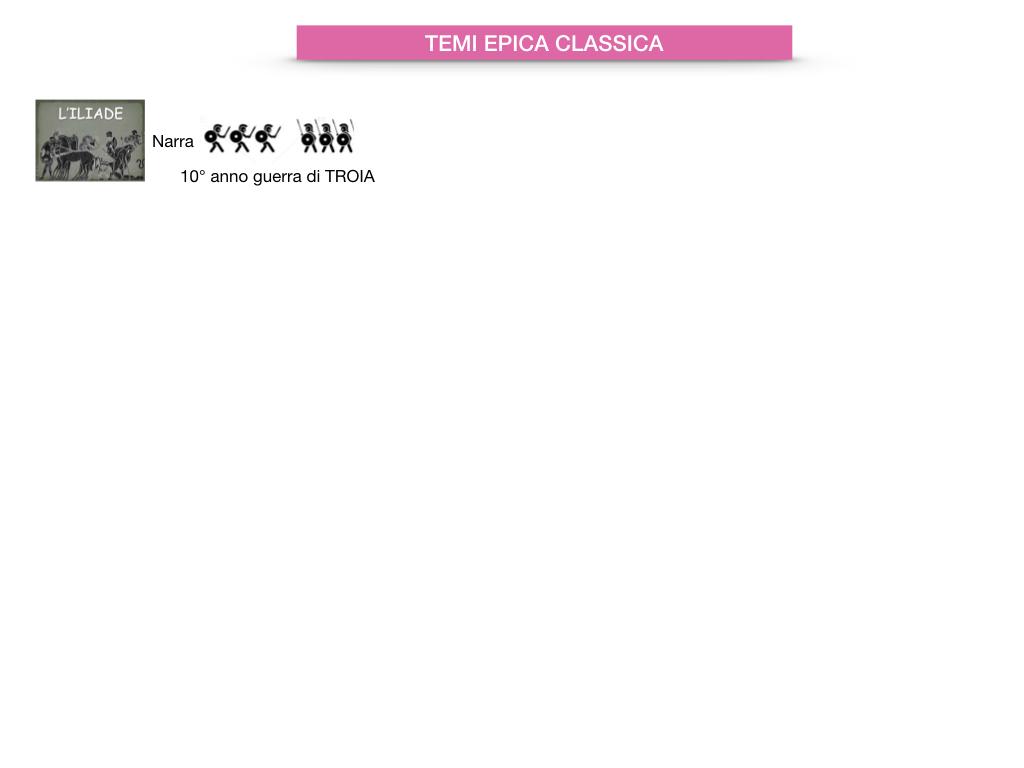 EPICA_1MEDIA_OMERO_VIRGILIO_EPICA CLASSICA_TEMI_STILE_SIMULAZIONE.049
