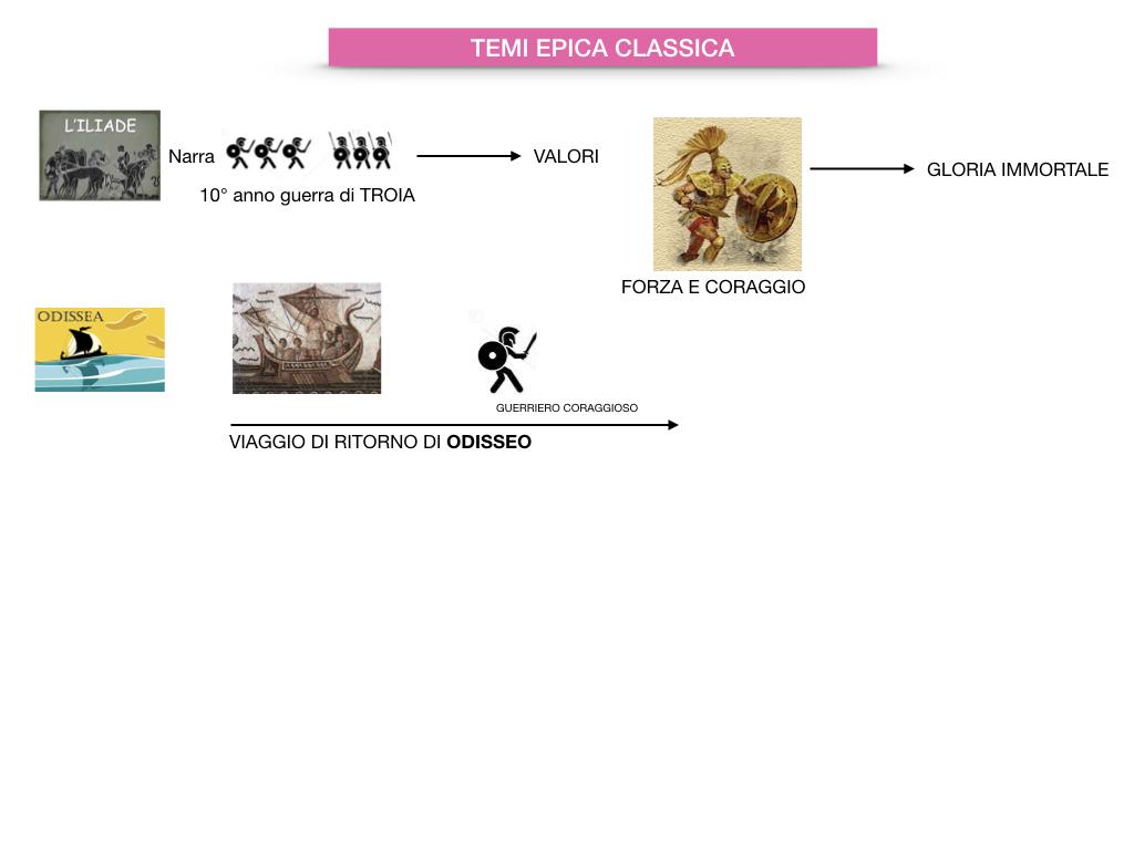 EPICA_1MEDIA_OMERO_VIRGILIO_EPICA CLASSICA_TEMI_STILE_SIMULAZIONE.053