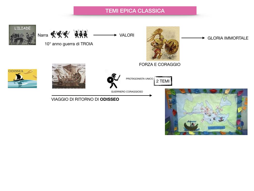 EPICA_1MEDIA_OMERO_VIRGILIO_EPICA CLASSICA_TEMI_STILE_SIMULAZIONE.055