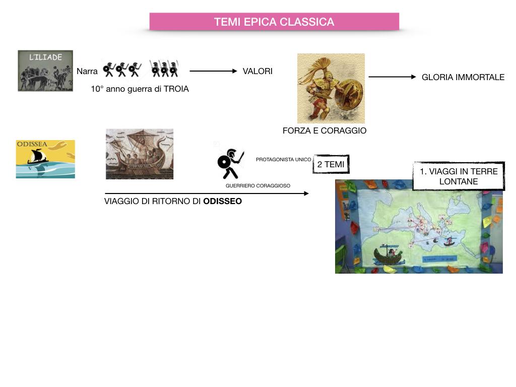 EPICA_1MEDIA_OMERO_VIRGILIO_EPICA CLASSICA_TEMI_STILE_SIMULAZIONE.056