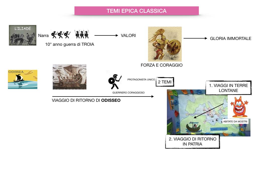 EPICA_1MEDIA_OMERO_VIRGILIO_EPICA CLASSICA_TEMI_STILE_SIMULAZIONE.057