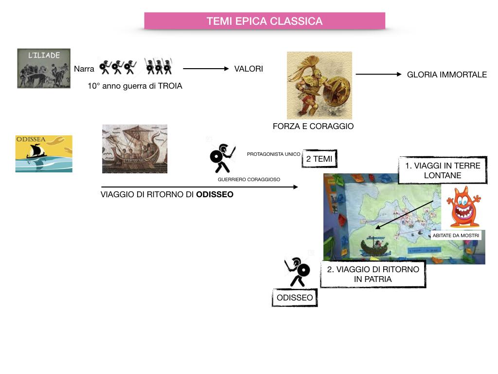 EPICA_1MEDIA_OMERO_VIRGILIO_EPICA CLASSICA_TEMI_STILE_SIMULAZIONE.058