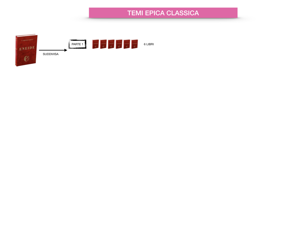 EPICA_1MEDIA_OMERO_VIRGILIO_EPICA CLASSICA_TEMI_STILE_SIMULAZIONE.063