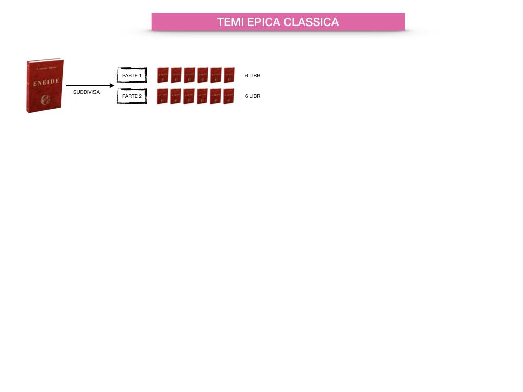 EPICA_1MEDIA_OMERO_VIRGILIO_EPICA CLASSICA_TEMI_STILE_SIMULAZIONE.064