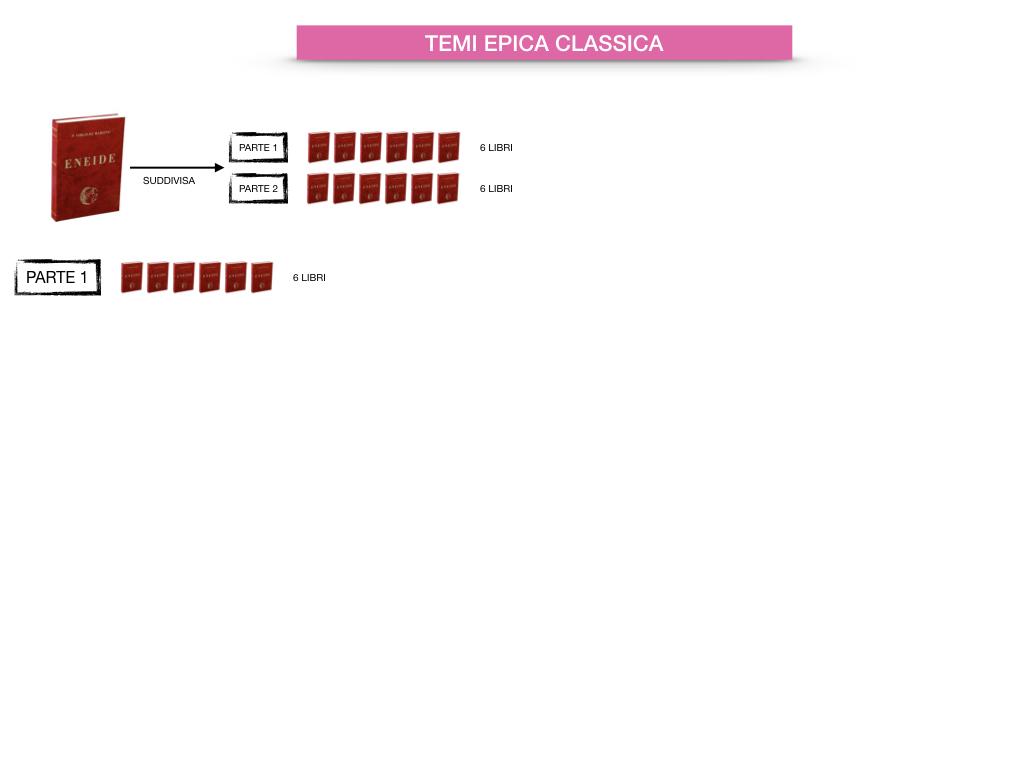 EPICA_1MEDIA_OMERO_VIRGILIO_EPICA CLASSICA_TEMI_STILE_SIMULAZIONE.065