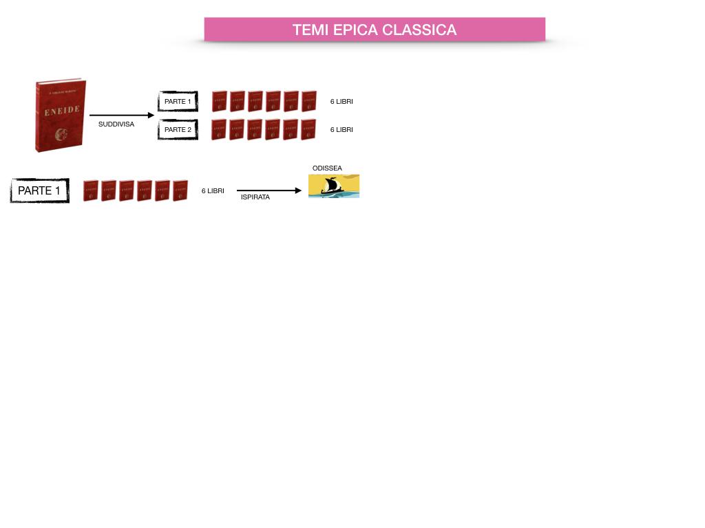 EPICA_1MEDIA_OMERO_VIRGILIO_EPICA CLASSICA_TEMI_STILE_SIMULAZIONE.066