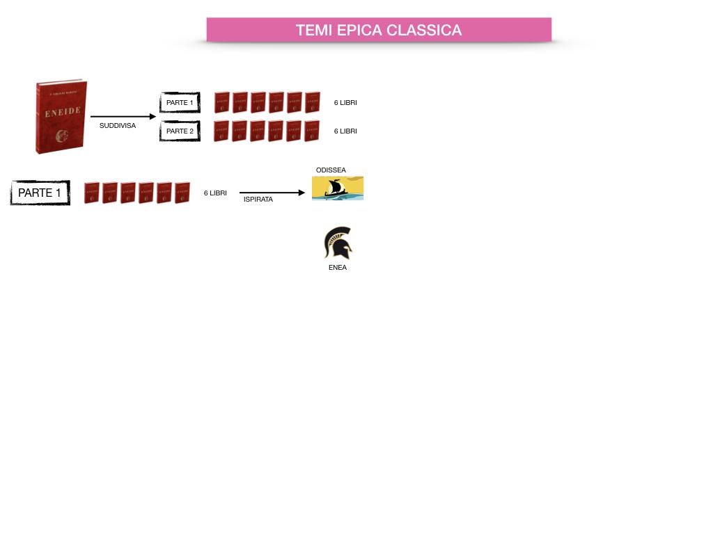 EPICA_1MEDIA_OMERO_VIRGILIO_EPICA CLASSICA_TEMI_STILE_SIMULAZIONE.067