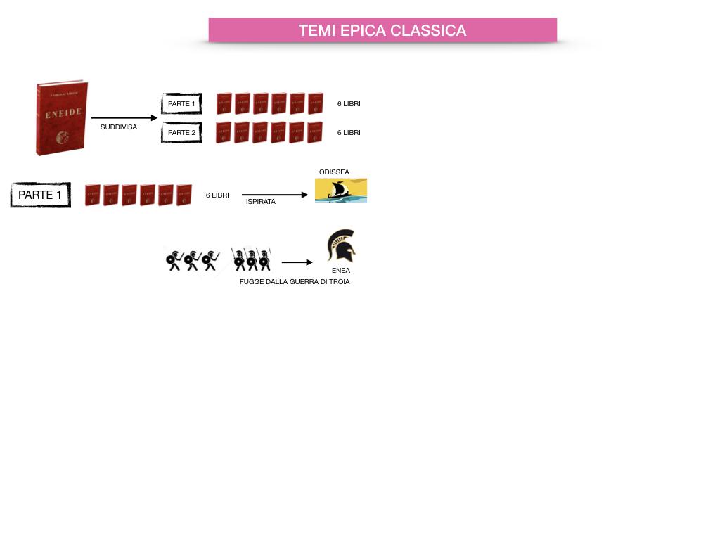 EPICA_1MEDIA_OMERO_VIRGILIO_EPICA CLASSICA_TEMI_STILE_SIMULAZIONE.068