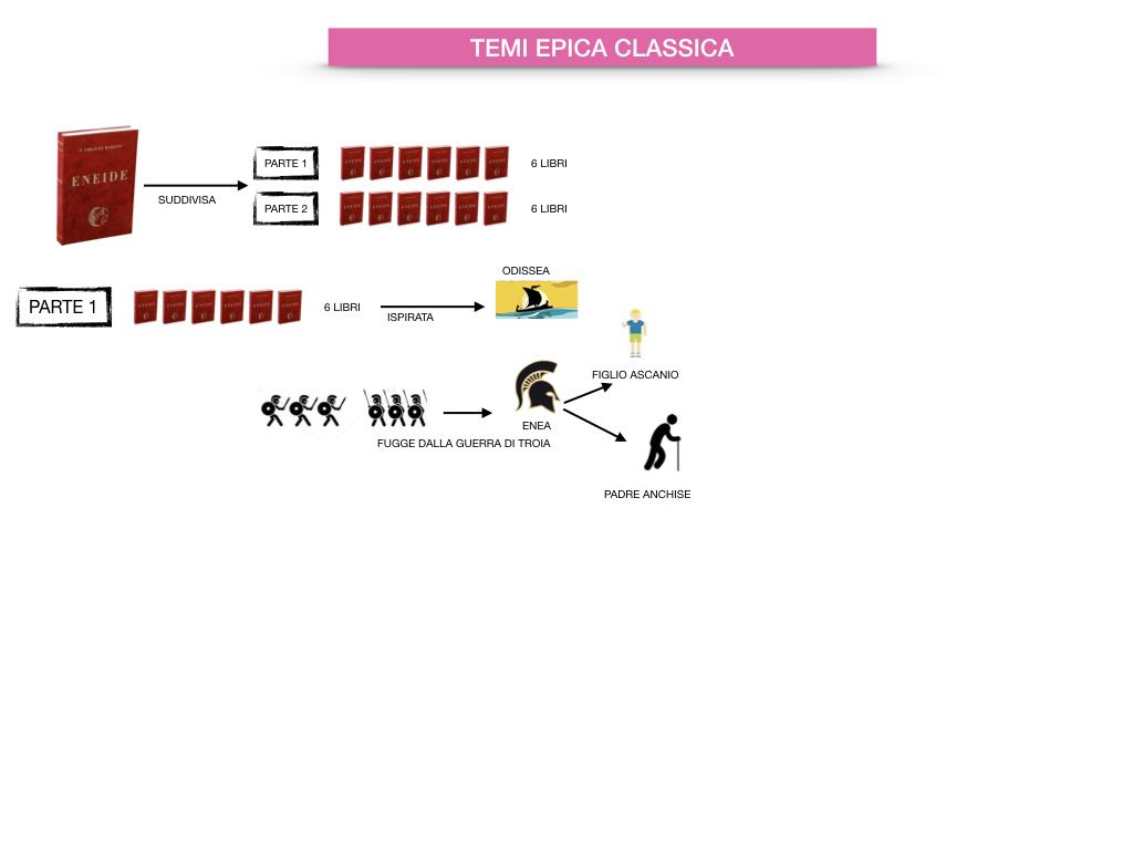 EPICA_1MEDIA_OMERO_VIRGILIO_EPICA CLASSICA_TEMI_STILE_SIMULAZIONE.070