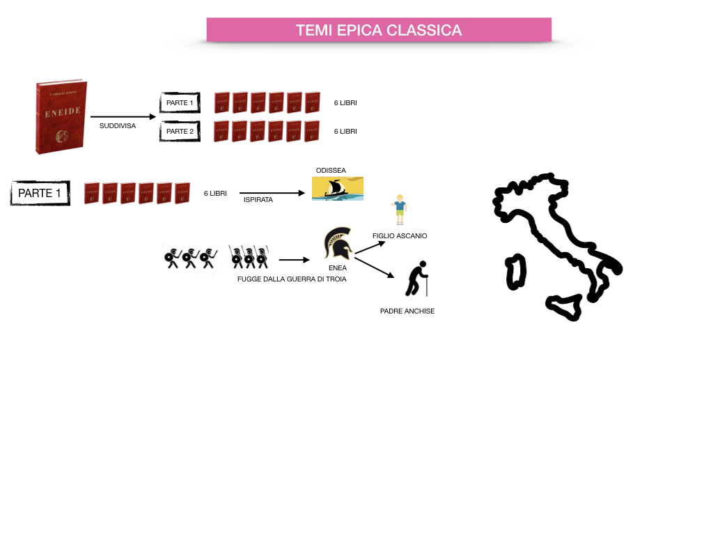 EPICA_1MEDIA_OMERO_VIRGILIO_EPICA CLASSICA_TEMI_STILE_SIMULAZIONE.071
