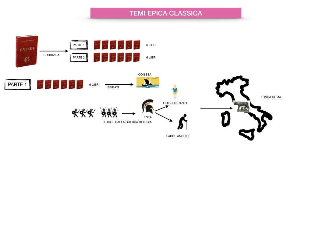 EPICA_1MEDIA_OMERO_VIRGILIO_EPICA CLASSICA_TEMI_STILE_SIMULAZIONE.072