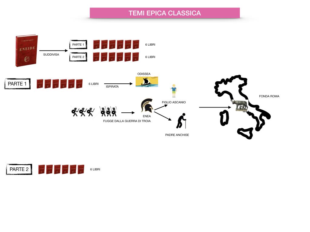 EPICA_1MEDIA_OMERO_VIRGILIO_EPICA CLASSICA_TEMI_STILE_SIMULAZIONE.073