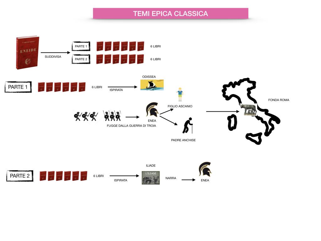 EPICA_1MEDIA_OMERO_VIRGILIO_EPICA CLASSICA_TEMI_STILE_SIMULAZIONE.075