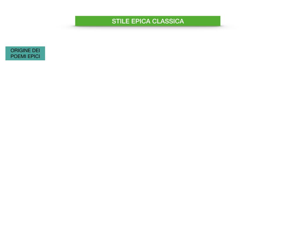 EPICA_1MEDIA_OMERO_VIRGILIO_EPICA CLASSICA_TEMI_STILE_SIMULAZIONE.089
