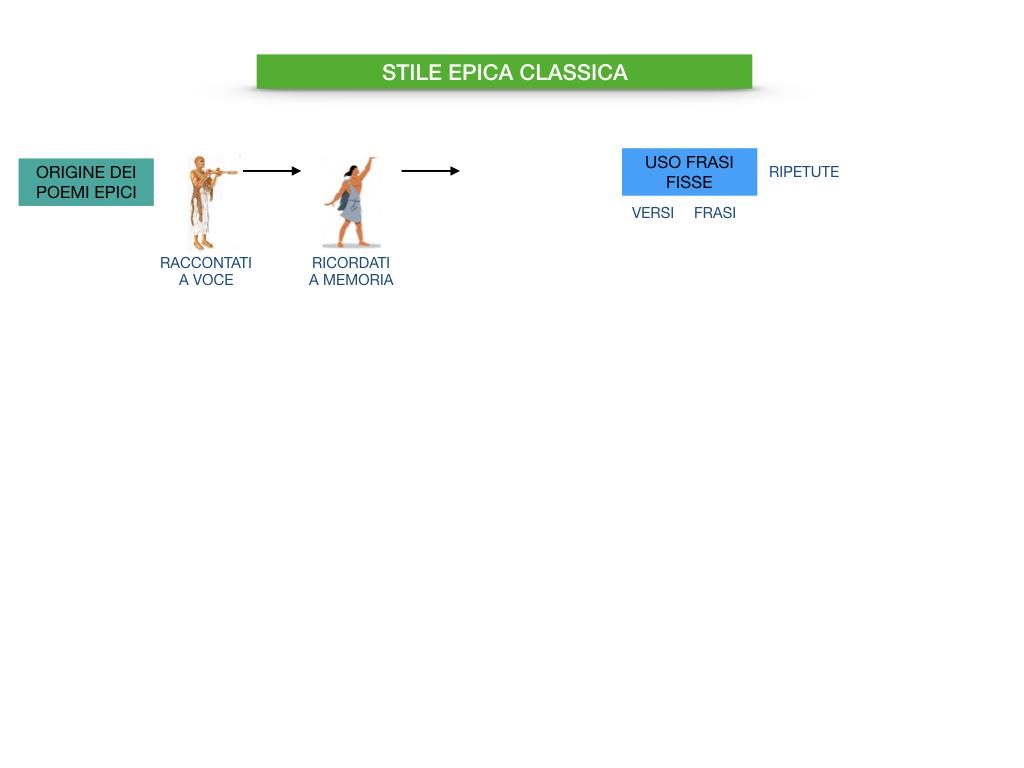 EPICA_1MEDIA_OMERO_VIRGILIO_EPICA CLASSICA_TEMI_STILE_SIMULAZIONE.091
