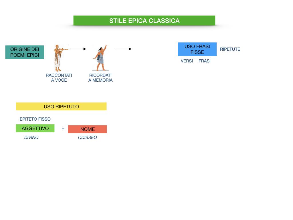 EPICA_1MEDIA_OMERO_VIRGILIO_EPICA CLASSICA_TEMI_STILE_SIMULAZIONE.093