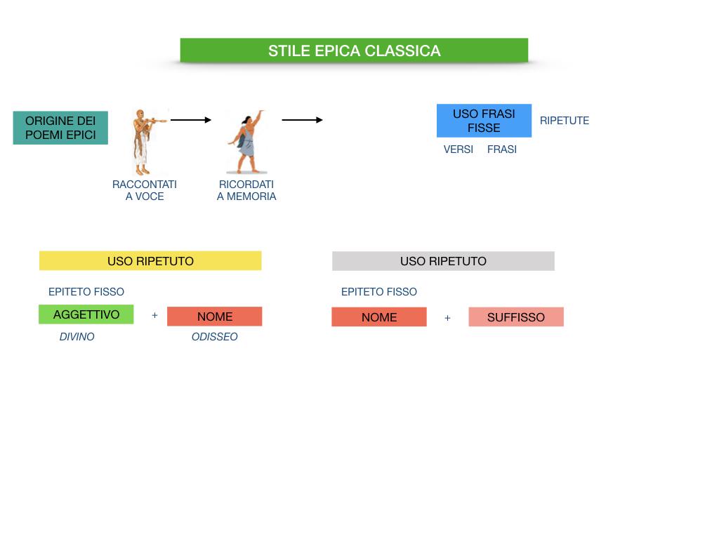 EPICA_1MEDIA_OMERO_VIRGILIO_EPICA CLASSICA_TEMI_STILE_SIMULAZIONE.094