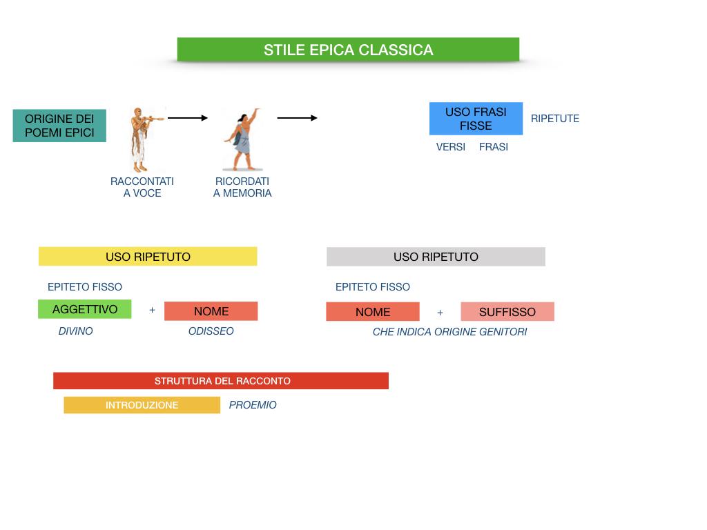 EPICA_1MEDIA_OMERO_VIRGILIO_EPICA CLASSICA_TEMI_STILE_SIMULAZIONE.097