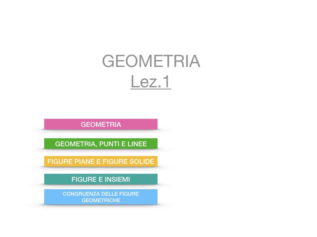 GEOMETRIA_1MEDIA_PUNTO_RETTA_PIANO_SIMULAZIONE.001
