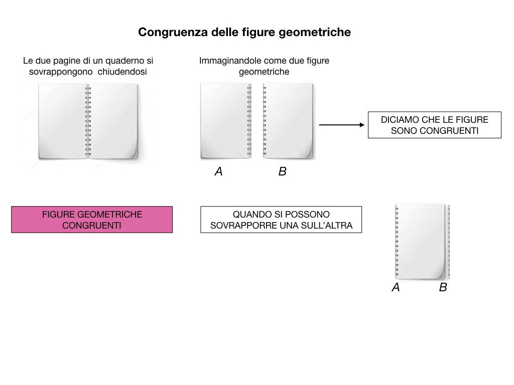 GEOMETRIA_1MEDIA_PUNTO_RETTA_PIANO_SIMULAZIONE.125