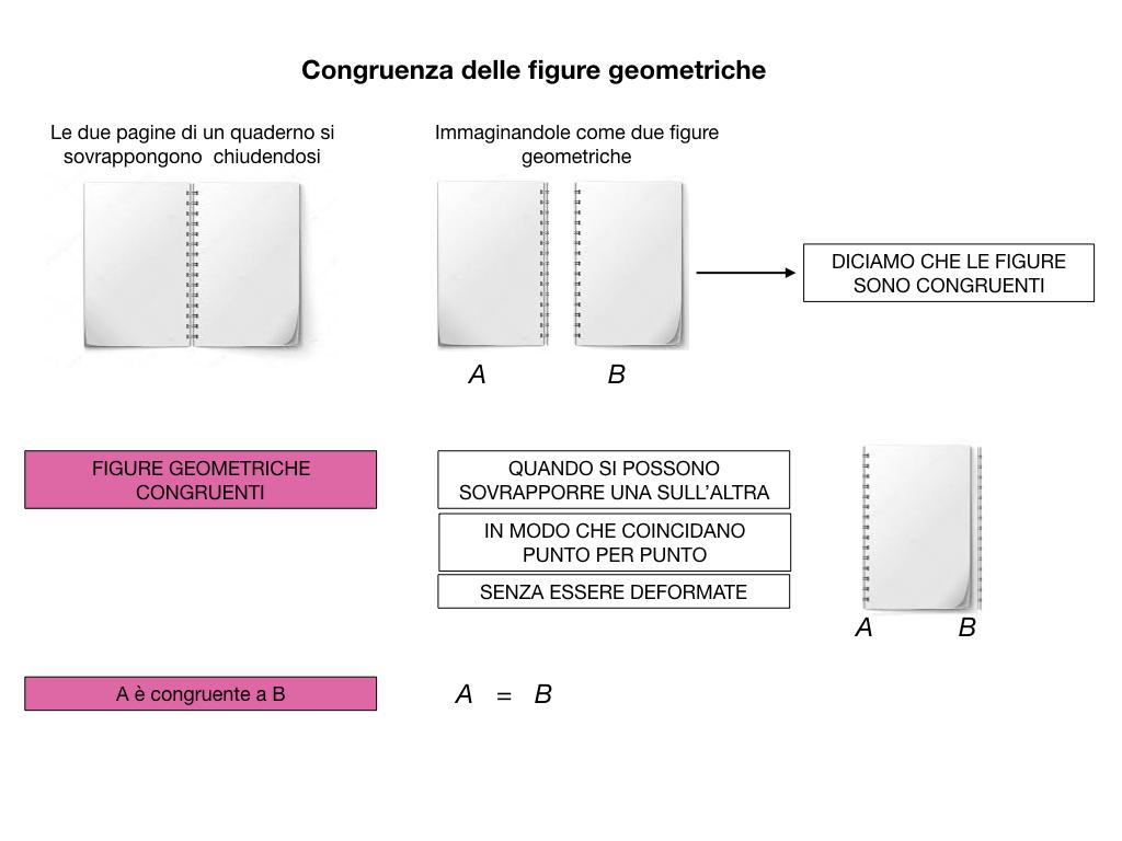 GEOMETRIA_1MEDIA_PUNTO_RETTA_PIANO_SIMULAZIONE.128