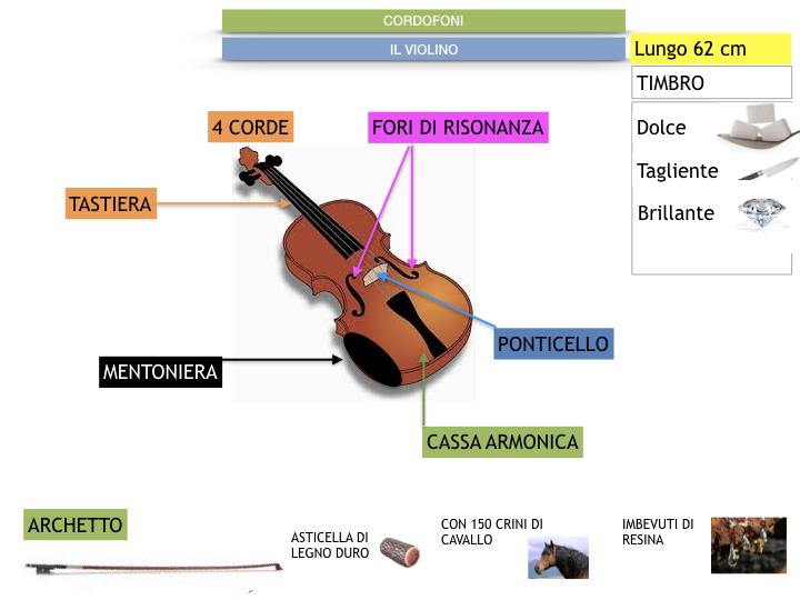 MUSICA_1_SIMULAZIONE_B.015