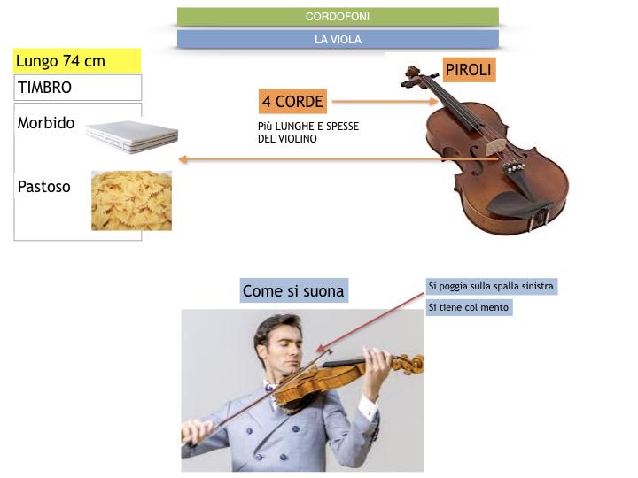 MUSICA_1_SIMULAZIONE_B.028