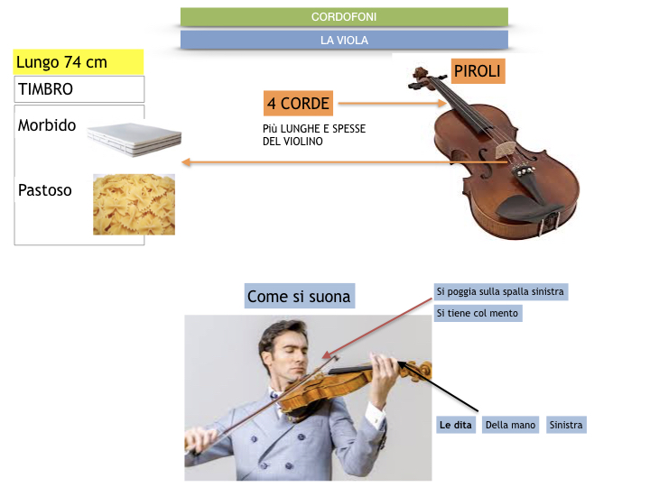 MUSICA_1_SIMULAZIONE_B.029