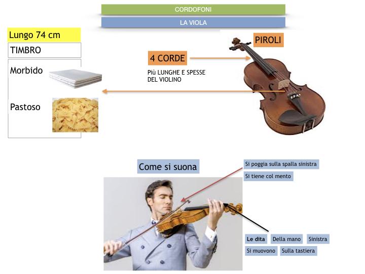 MUSICA_1_SIMULAZIONE_B.030