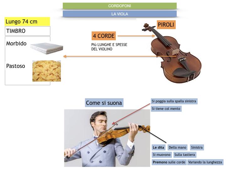 MUSICA_1_SIMULAZIONE_B.031