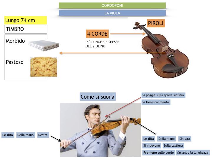 MUSICA_1_SIMULAZIONE_B.032