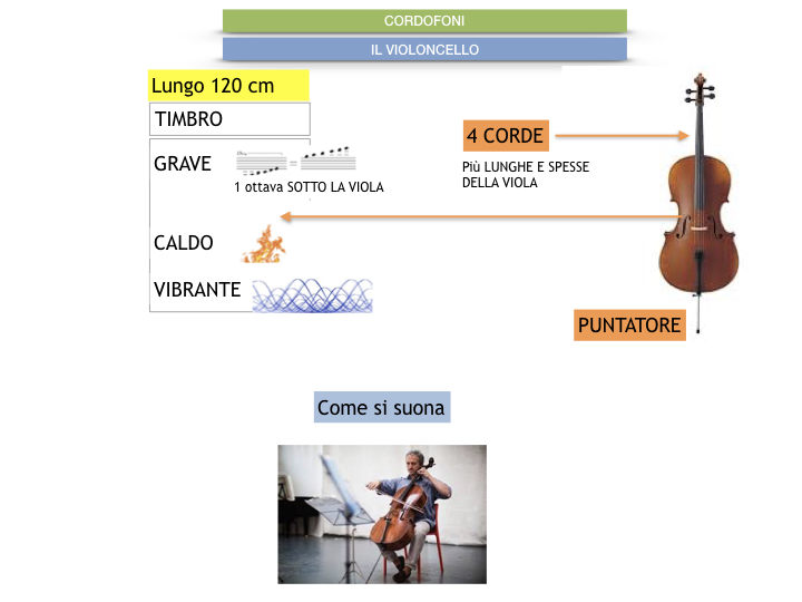 MUSICA_1_SIMULAZIONE_B.044