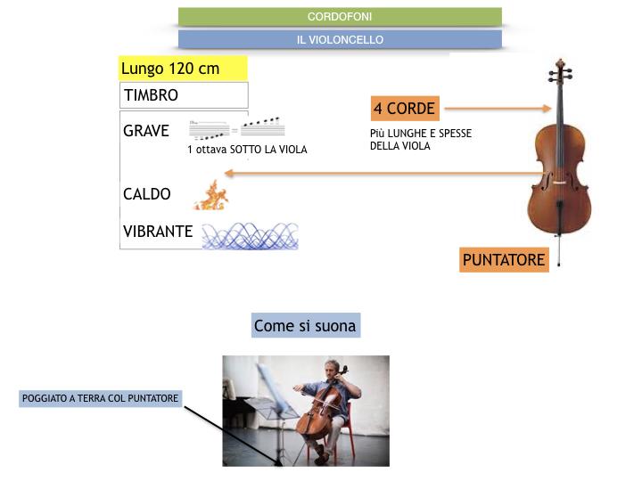 MUSICA_1_SIMULAZIONE_B.045
